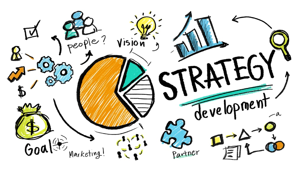 planning your marketing strategy social enterprises